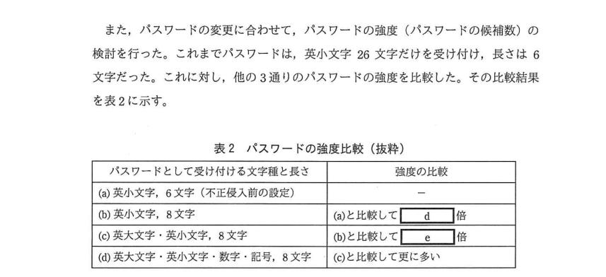 平成28年春期 午後試験 問1-1