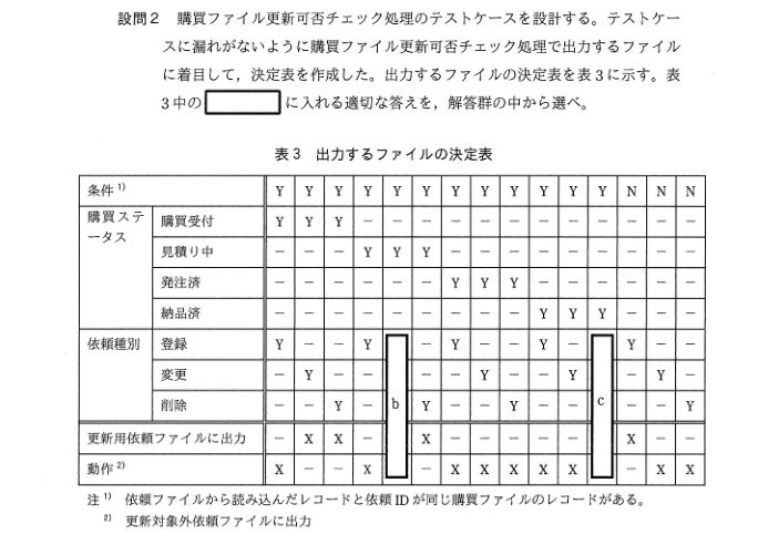平成30年秋期 午後試験 問5-2