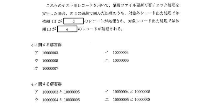 平成30年秋期 午後試験 問5-5