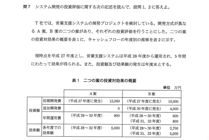 平成27年春期 午後試験 問7-1
