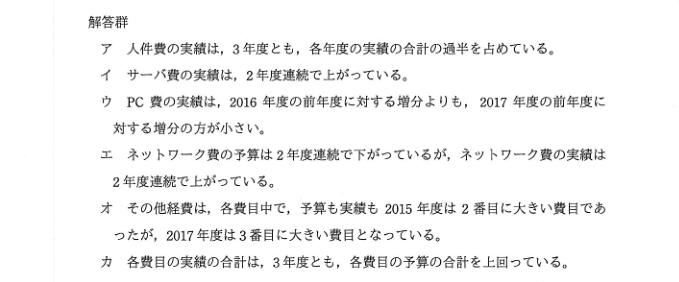平成29年秋期 午後試験 問6-2